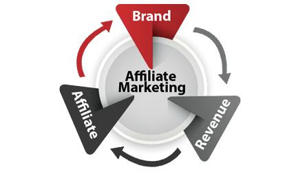 affiliate-marketing-for-begginers