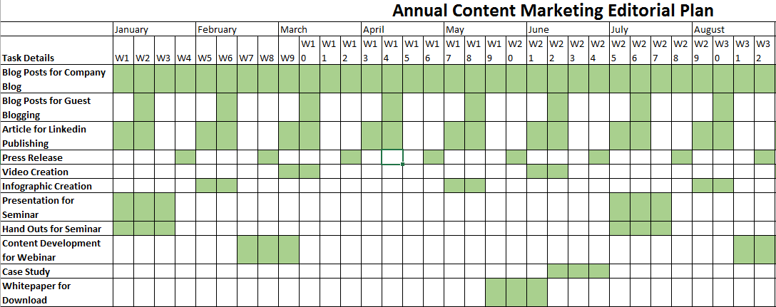 How to Create Content Marketing Editorial Calendar | StartupGuys.net