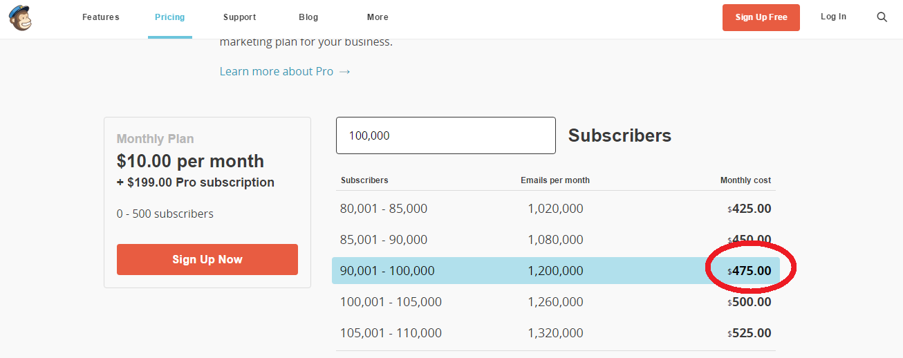 mailchimp pricing plans