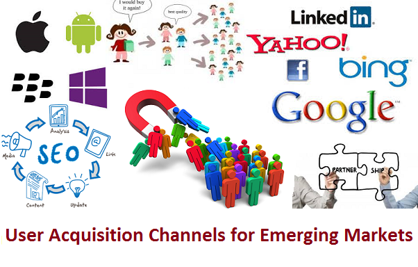 user acquisition in emerging markets