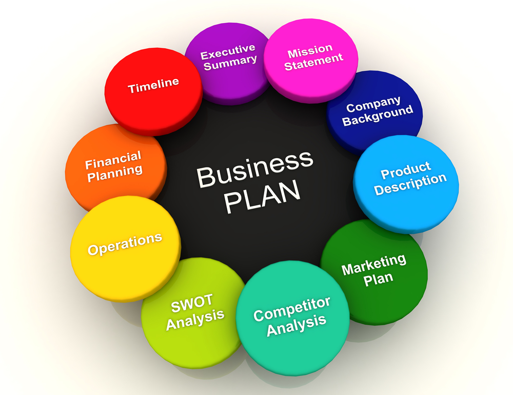I need someone to do my business plan