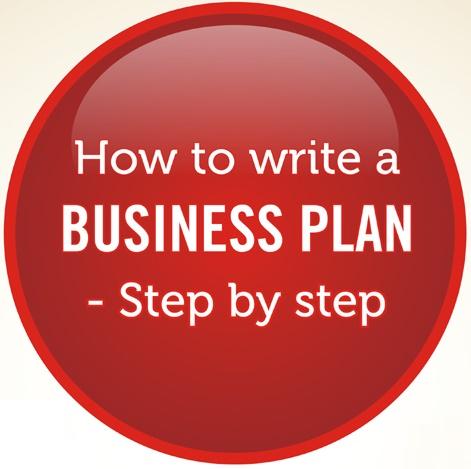 Business plan writing help