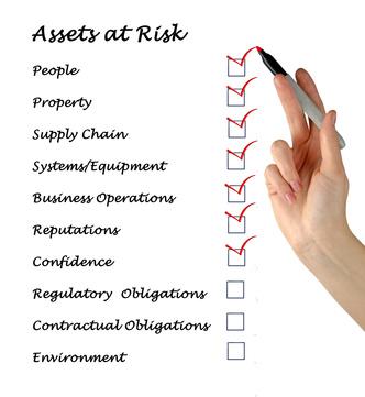 identifying the risks