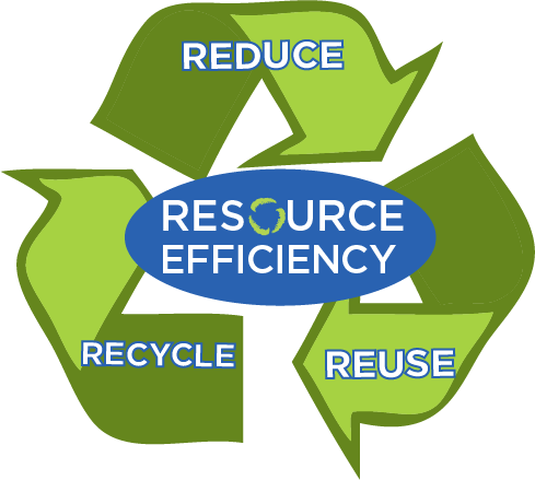 resources-efficiency