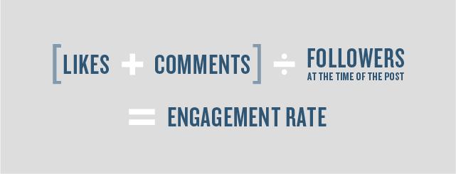 followers-engagement
