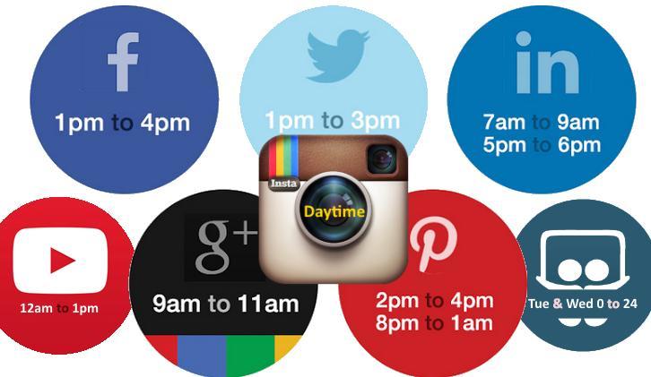 social media schedules