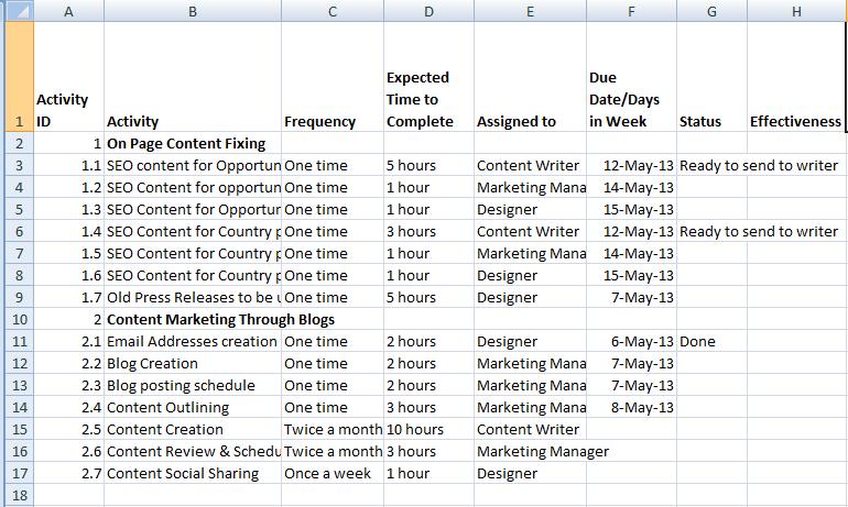 sample marketing action plan