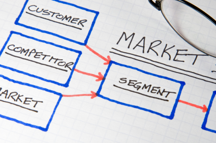 marketing-plan-checklist-items