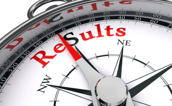 result driven marketing plan