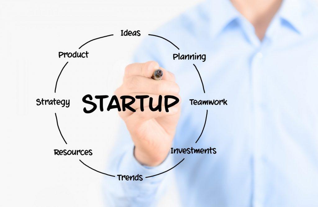transform passion into startup success