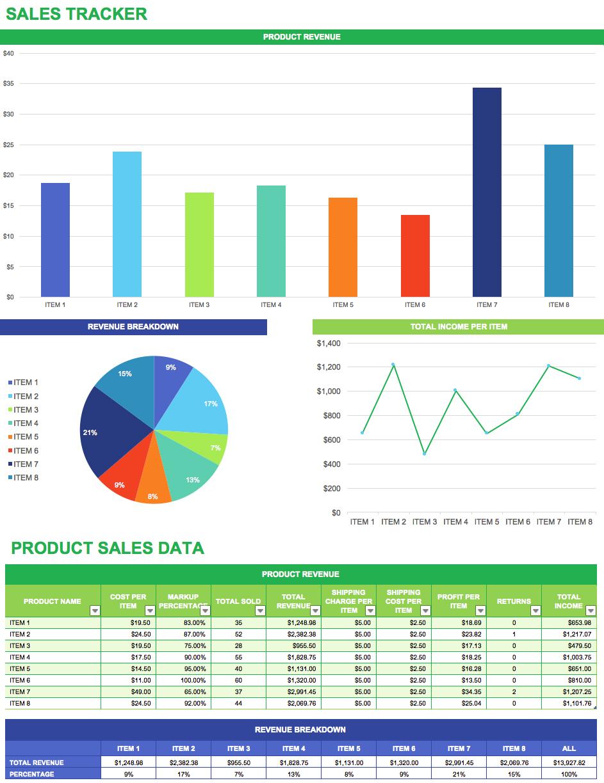 monthly-sales-goals